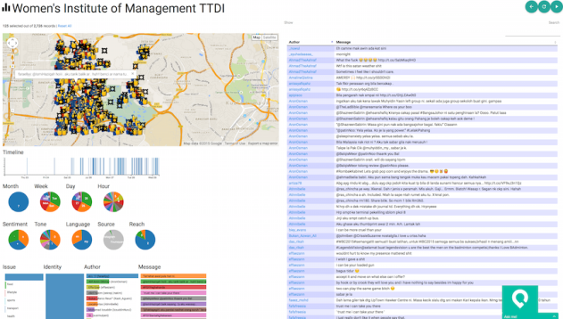 GeoSenti's new UI: Combining the map, analysis and feed from multiple pages into a page.